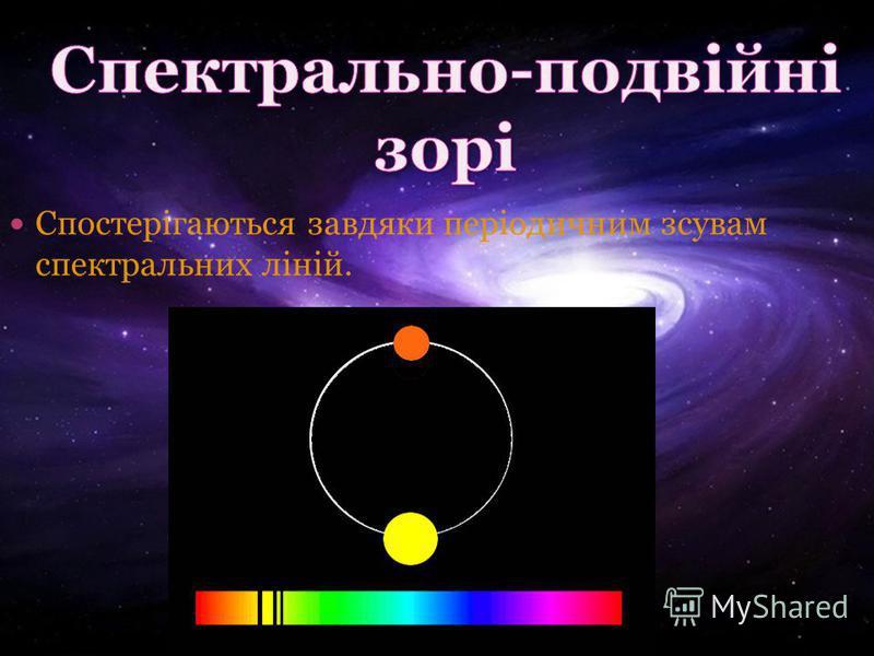 Спостерігаються завдяки періодичним зсувам спектральних ліній.