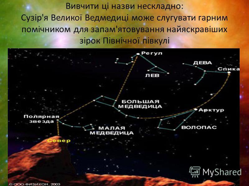 Вивчити ці назви нескладно: Сузір'я Великої Ведмедиці може слугувати гарним помічником для запам'ятовування найяскравіших зірок Північної півкулі