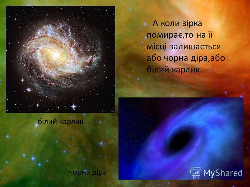 А коли зірка помирає,то на її місці залишається або чорна діра,або білий карлик. чорна діра білий карлик