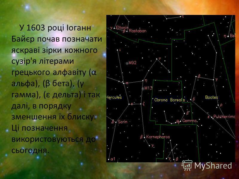 У 1603 році Іоганн Байєр почав позначати яскраві зірки кожного сузір'я літерами грецького алфавіту (α альфа), (β бета), (γ гамма), (ε дельта) і так далі, в порядку зменшення їх блиску. Ці позначення використовуються до сьогодня.