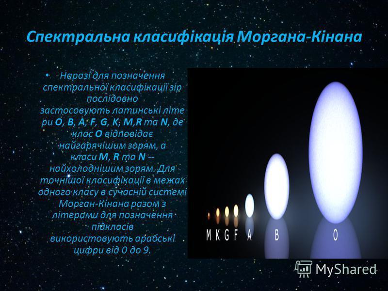 Спектральна класифікація Моргана-Кінана Наразі для позначення спектральної класифікації зір послідовно застосовують латинські літе ри O, B, A, F, G, K, M,R та N, де клас O відповідає найгарячішим зорям, а класи M, R та N -- найхолоднішим зорям. Для т