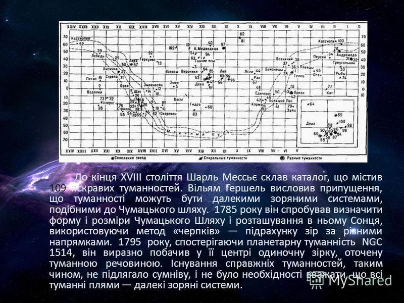До кінця XVIII століття Шарль Мессьє склав каталог, що містив 109 яскравих туманностей. Вільям Гершель висловив припущення, що туманності можуть бути далекими зоряними системами, подібними до Чумацького шляху. 1785 року він спробував визначити форму