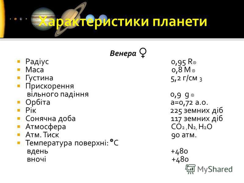 Венера Радіус 0,95 R Маса 0,8 M Густина 5,2 г/см 3 Прискорення вільного падіння 0,9 g Орбіта a=0,72 a.o. Рік 225 земних діб Сонячна доба 117 земних діб Атмосфера CO 2, N 2, H 2 O Атм. Тиск 90 атм. Температура поверхні: С вдень +480 вночі +480