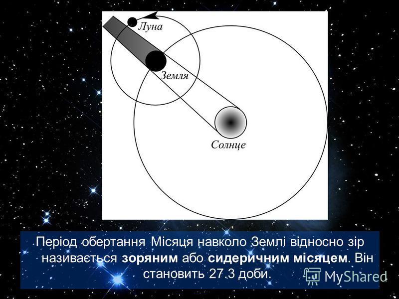 Період обертання Місяця навколо Землі відносно зір називається зоряним або сидеричним місяцем. Він становить 27.3 доби.