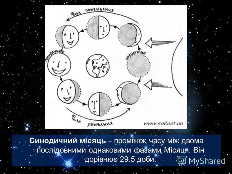 Синодичний місяць – проміжок часу між двома послідовними однаковими фазами Місяця. Він дорівнює 29.5 доби.
