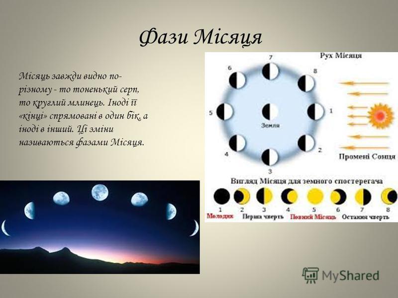 Фази Місяця Місяць завжди видно по- різному - то тоненький серп, то круглий млинець. Іноді її «кінці» спрямовані в один бік, а іноді в інший. Ці зміни називаються фазами Місяця.