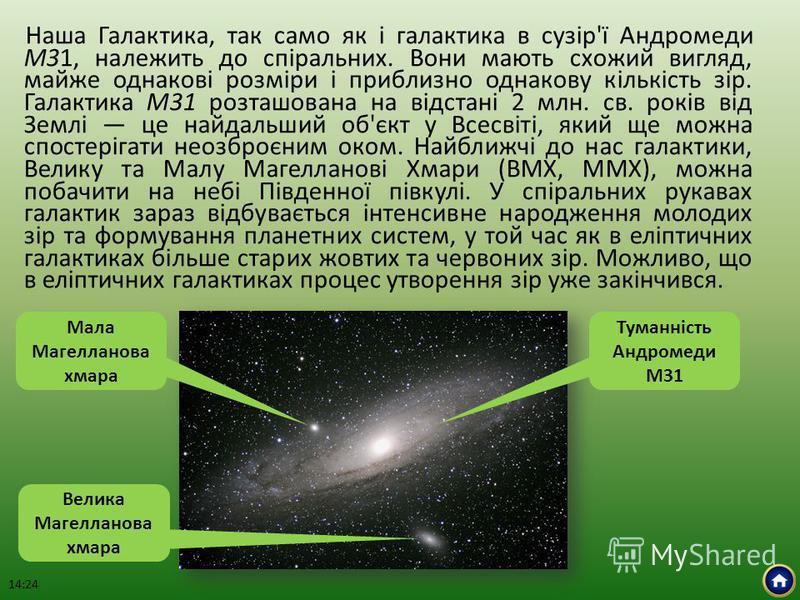Наша Галактика, так само як і галактика в сузір'ї Андромеди М31, належить до спіральних. Вони мають схожий вигляд, майже однакові розміри і приблизно однакову кількість зір. Галактика М31 розташована на відстані 2 млн. св. років від Землі це найдальш