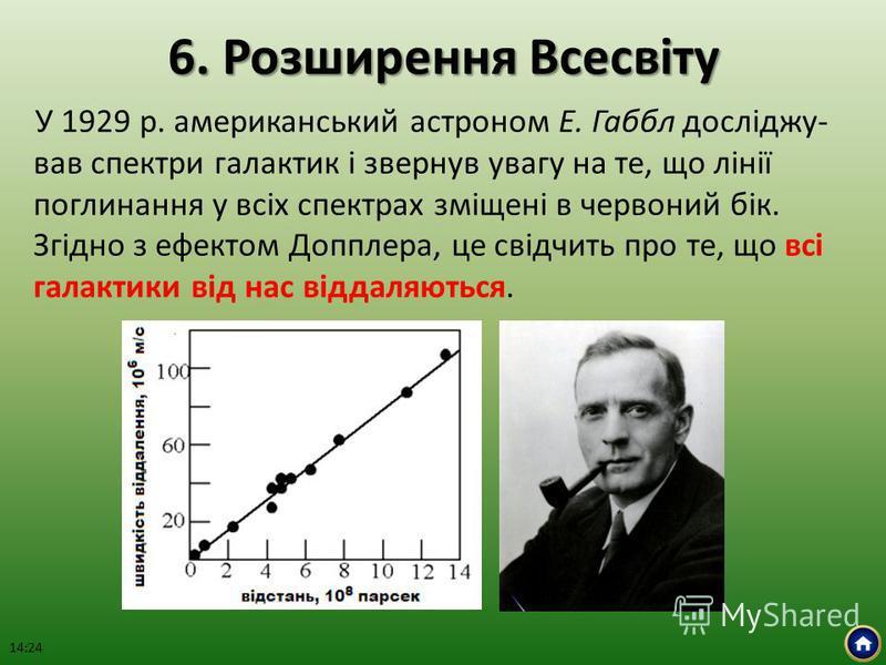 6. Розширення Всесвіту У 1929 р. американський астроном Е. Габбл досліджу- вав спектри галактик і звернув увагу на те, що лінії поглинання у всіх спектрах зміщені в червоний бік. Згідно з ефектом Допплера, це свідчить про те, що всі галактики від нас