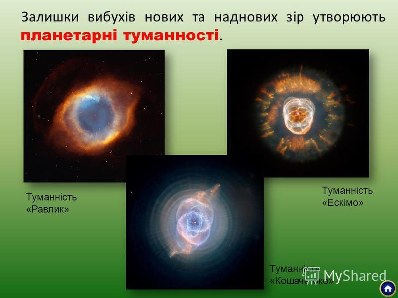 Залишки вибухів нових та наднових зір утворюють планетарні туманності. Туманність «Ескімо» Туманність «Равлик» Туманність «Кошаче око»