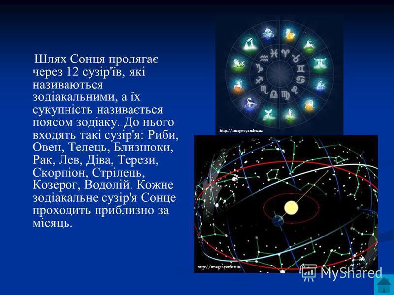 Шлях Сонця пролягає через 12 сузір'їв, які називаються зодіакальними, а їх сукупність називається поясом зодіаку. До нього входять такі сузір'я: Риби, Овен, Телець, Близнюки, Рак, Лев, Діва, Терези, Скорпіон, Стрілець, Козерог, Водолій. Кожне зодіака