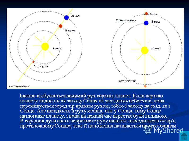 Інакше відбувається видимий рух верхніх планет. Коли верхню планету видно після заходу Сонця на західному небосхилі, вона переміщується серед зір прямим рухом, тобто з заходу на схід, як і Сонце. Але швидкість її руху менша, ніж у Сонця, тому Сонце н