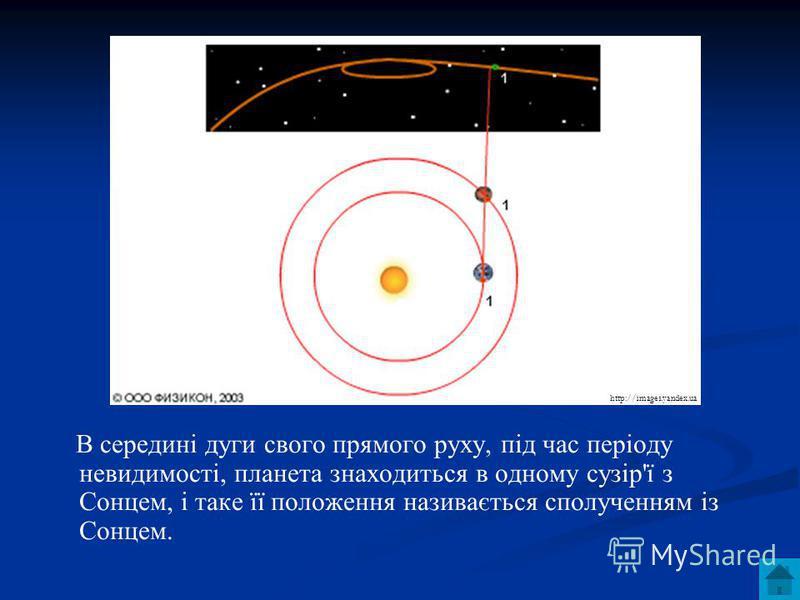 В середині дуги свого прямого руху, під час періоду невидимості, планета знаходиться в одному сузір'ї з Сонцем, і таке її положення називається сполученням із Сонцем. http://images.yandex.ua
