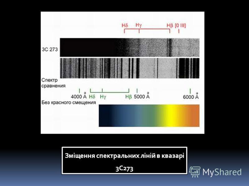 Зміщення спектральних ліній в квазарі 3C273