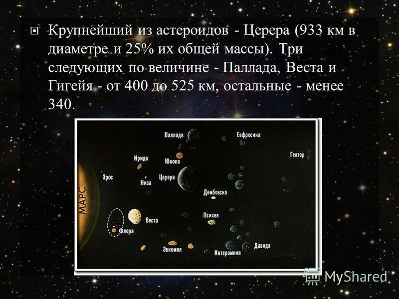 Крупнейший из астероидов - Церера (933 км в диаметре и 25% их общей массы ). Три следующих по величине - Паллада, Веста и Гигейя - от 400 до 525 км, остальные - менее 340.