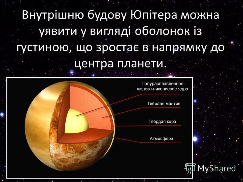 Внутрішню будову Юпітера можна уявити у вигляді оболонок із густиною, що зростає в напрямку до центра планети.