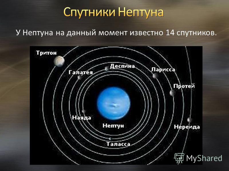 У Нептуна на данный момент известно 14 спутников.