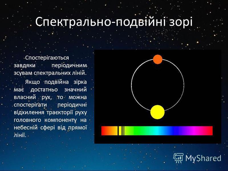 Спектрально-подвійні зорі Спостерігаються завдяки періодичним зсувам спектральних ліній. Якщо подвійна зірка має достатньо значний власний рух, то можна спостерігати періодичні відхилення траєкторії руху головного компоненту на небесній сфері від пря