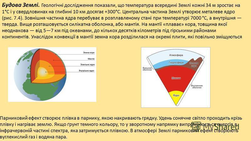 Будова Землі. Геологічні дослідження показали, що температура всередині Землі кожні 34 м зростає на 1°С і у свердловинах на глибині 10 км досягає +300°С. Центральна частина Землі утворює металеве ядро (рис. 7.4). Зовнішня частина ядра перебуває в роз