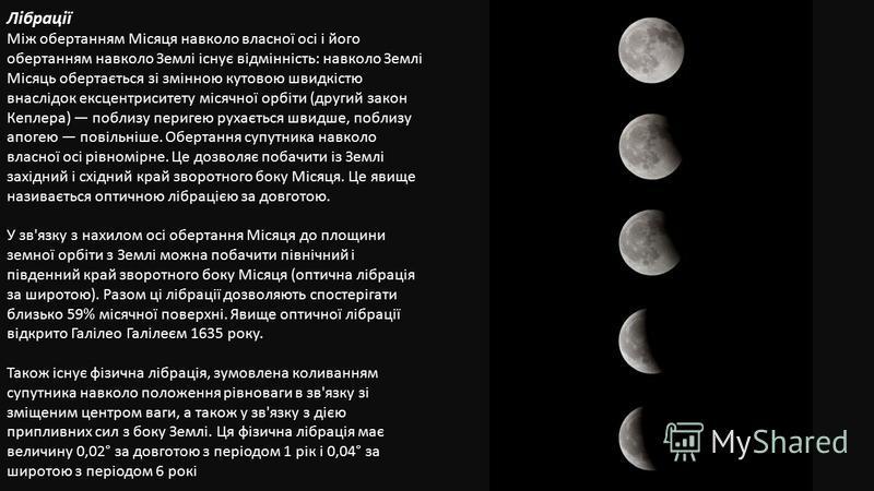 Лібрації Між обертанням Місяця навколо власної осі і його обертанням навколо Землі існує відмінність: навколо Землі Місяць обертається зі змінною кутовою швидкістю внаслідок ексцентриситету місячної орбіти (другий закон Кеплера) поблизу перигею рухає
