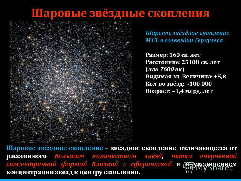Шаровые звёздные скопления Шаровое звёздное скопление М13, в созвездии Геркулеса Размер: 160 св. лет Расстояние: 25100 св. лет (или 7600 пк) Видимая зв. Величина: +5,8 Кол-во звёзд: ~100 000 Возраст: ~1,4 млрд. лет Шаровое звёздное скопление – звёздн