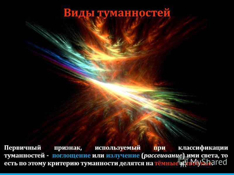 Виды туманностей Первичный признак, используемый при классификации туманностей - поглощение или излучение (рассеивание) ими света, то есть по этому критерию туманности делятся на тёмные и светлые.