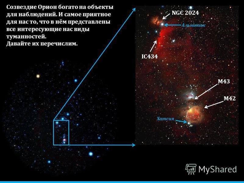 М42 М43 IC434 NGC 2024 Созвездие Орион богато на объекты для наблюдений. И самое приятное для нас то, что в нём представлены все интересующие нас виды туманностей. Давайте их перечислим. Хатсия Альнитак