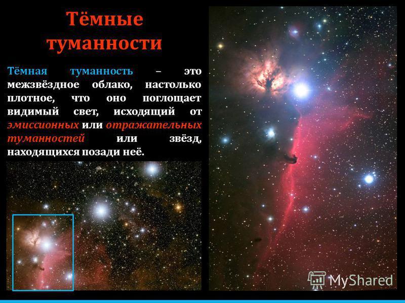 Тёмные туманности Тёмная туманность – это межзвёздное облако, настолько плотное, что оно поглощает видимый свет, исходящий от эмиссионных или отражательных туманностей или звёзд, находящихся позади неё.