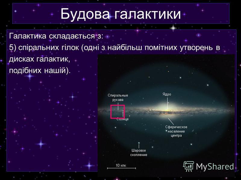 Будова галактики Галактика складається з: 5) спіральних гілок (одні з найбільш помітних утворень в дисках галактик, подібних нашій).