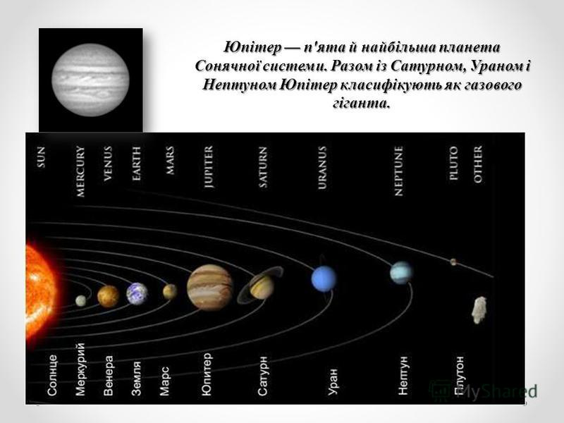 Юпітер п'ята й найбільша планета Сонячної системи. Разом із Сатурном, Ураном і Нептуном Юпітер класифікують як газового гіганта.