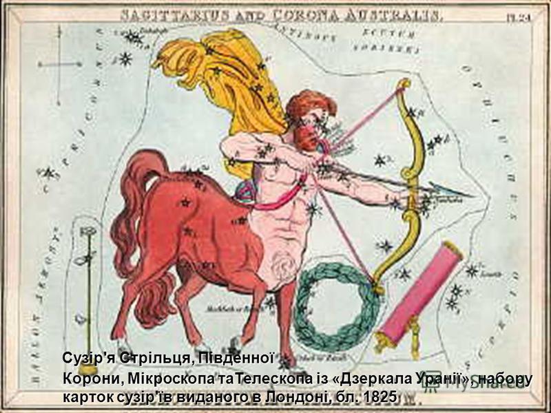 Сузір'я Стрільця, Південної Корони, Мікроскопа таТелескопа із «Дзеркала Уранії», набору карток сузір'їв виданого в Лондоні, бл. 1825 Сузір'я Стрільця, Південної Корони, Мікроскопа таТелескопа із «Дзеркала Уранії», набору карток сузір'їв виданого в Ло