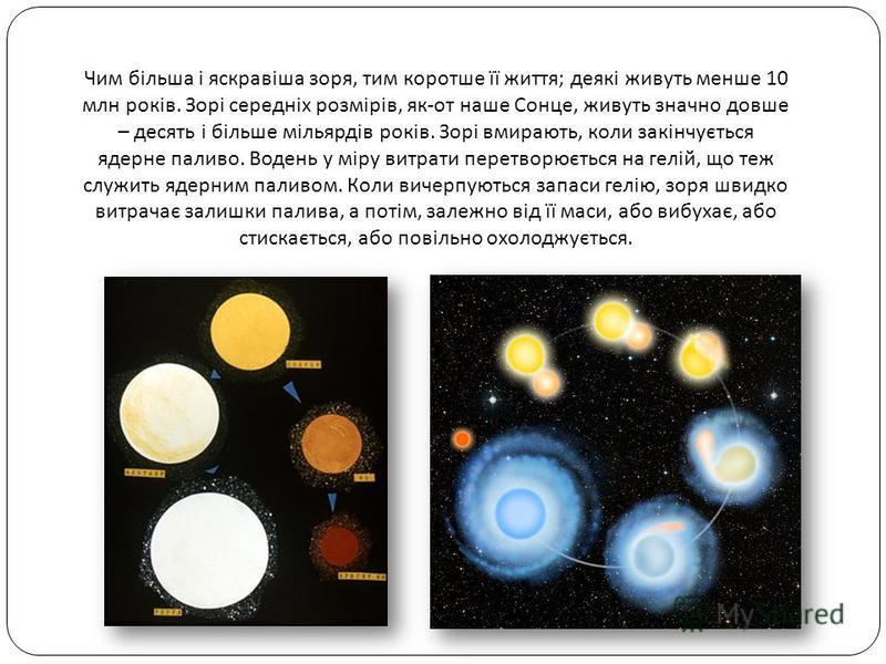 Чим більша і яскравіша зоря, тим коротше її життя; деякі живуть менше 10 млн років. Зорі середніх розмірів, як-от наше Сонце, живуть значно довше – десять і більше мільярдів років. Зорі вмирають, коли закінчується ядерне паливо. Водень у міру витрати