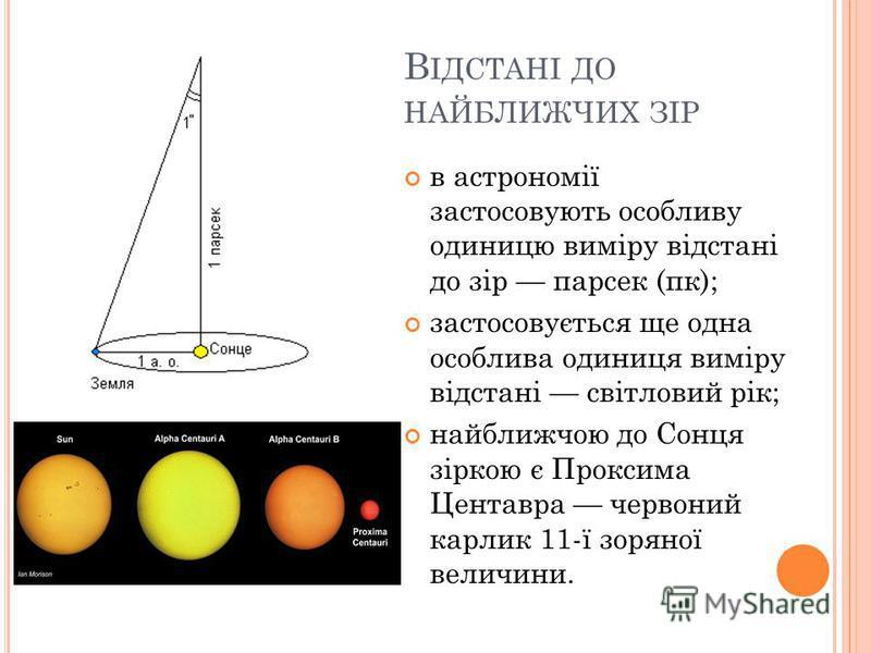 В ІДСТАНІ ДО НАЙБЛИЖЧИХ ЗІР в астрономії застосовують особливу одиницю виміру відстані до зір парсек (пк); застосовується ще одна особлива одиниця виміру відстані світловий рік; найближчою до Сонця зіркою є Проксима Центавра червоний карлик 11-ї зоря