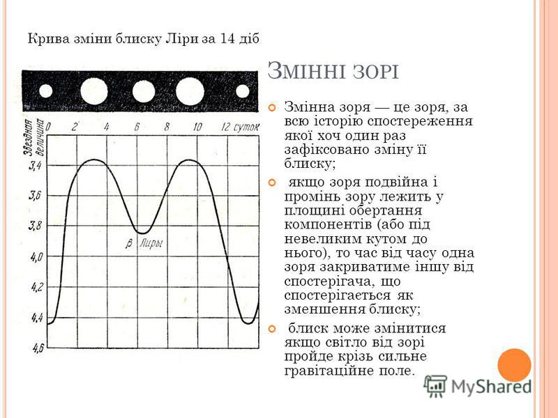 З МІННІ ЗОРІ Змінна зоря це зоря, за всю історію спостереження якої хоч один раз зафіксовано зміну її блиску; якщо зоря подвійна і промінь зору лежить у площині обертання компонентів (або під невеликим кутом до нього), то час від часу одна зоря закри