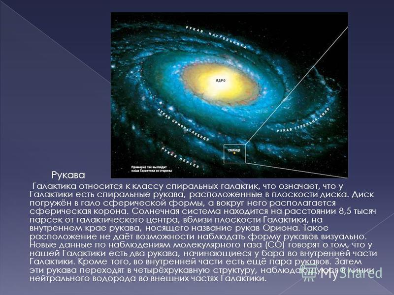 Earth is part of our solar system which is located in the milky way-our galaxy