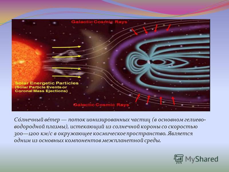 Со́лнечный ве́тер поток ионизированных частиц (в основном гелиево- водородной плазмы), истекающий из солнечной короны со скоростью 3001200 км/с в окружающее космическое пространство. Является одним из основных компонентов межпланетной среды.