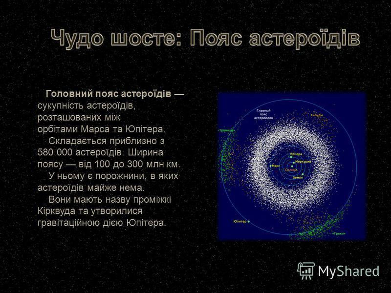 Головний пояс астероїдів сукупність астероїдів, розташованих між орбітами Марса та Юпітера. Складається приблизно з 580 000 астероїдів. Ширина поясу від 100 до 300 млн км. У ньому є порожнини, в яких астероїдів майже нема. Вони мають назву проміжкі К