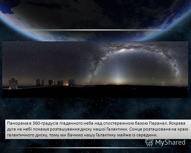 Панорама в 360-градусів південного неба над спостережною базою Паранал. Яскрава дуга на небі показує розташування диску нашої Галактики. Сонце розташоване на краю галактичного диску, тому ми бачимо нашу Галактику майже із середини.