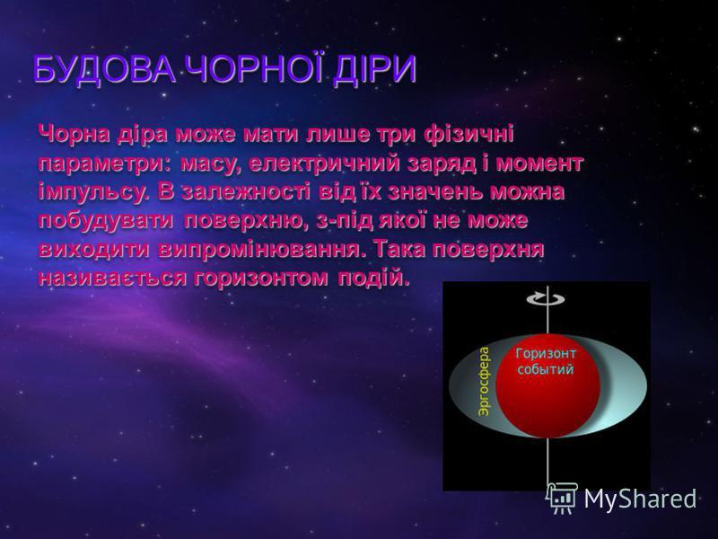 БУДОВА ЧОРНОЇ ДІРИ БУДОВА ЧОРНОЇ ДІРИ Чорна діра може мати лише три фізичні параметри: масу, електричний заряд і момент імпульсу. В залежності від їх значень можна побудувати поверхню, з-під якої не може виходити випромінювання. Така поверхня називає
