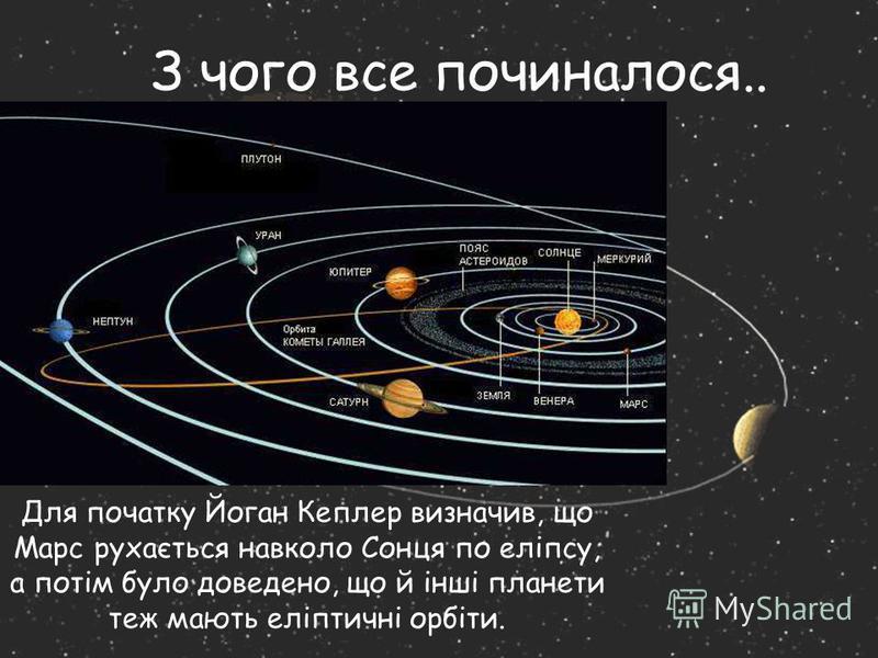 З чого все починалося.. Для початку Йоган Кеплер визначив, що Марс рухається навколо Сонця по еліпсу, а потім було доведено, що й інші планети теж мають еліптичні орбіти.