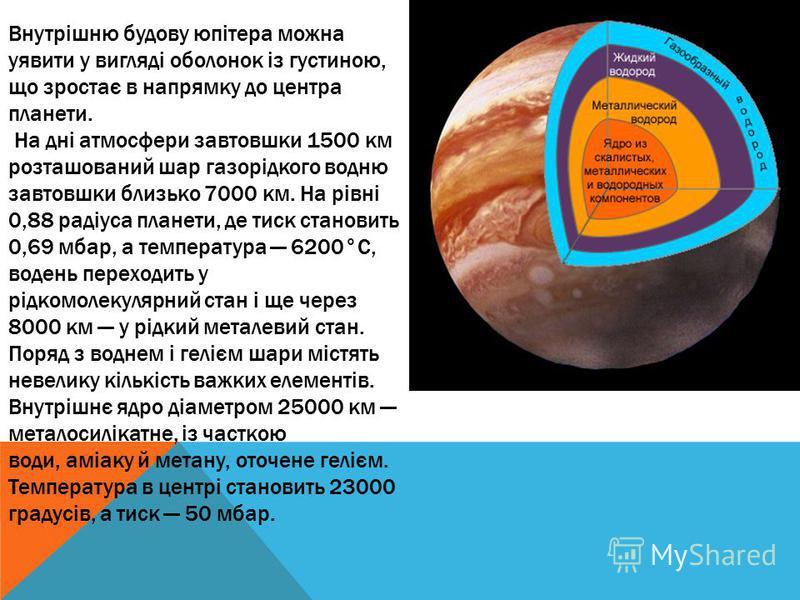 Внутрішню будову юпітера можна уявити у вигляді оболонок із густиною, що зростає в напрямку до центра планети. На дні атмосфери завтовшки 1500 км розташований шар газорідкого водню завтовшки близько 7000 км. На рівні 0,88 радіуса планети, де тиск ста