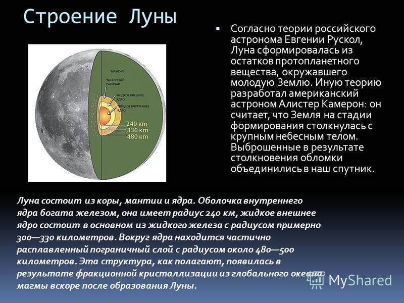 Строение Луны Согласно теории российского астронома Евгении Рускол, Луна сформировалась из остатков протопланетного вещества, окружавшего молодую Землю. Иную теорию разработал американский астроном Алистер Камерон: он считает, что Земля на стадии фор