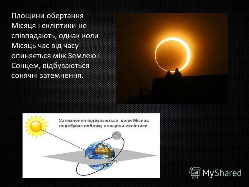 Площини обертання Місяця і екліптики не співпадають, однак коли Місяць час від часу опиняється між Землею і Сонцем, відбуваються сонячні затемнення.
