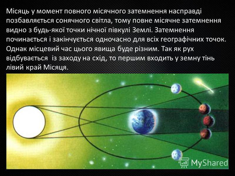 Місяць у момент повного місячного затемнення насправді позбавляється сонячного світла, тому повне місячне затемнення видно з будь-якої точки нічної півкулі Землі. Затемнення починається і закінчується одночасно для всіх географічних точок. Однак місц