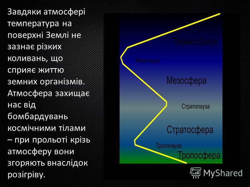 Завдяки атмосфері температура на поверхні Землі не зазнає різких коливань, що сприяє життю земних організмів. Атмосфера захищає нас від бомбардувань космічними тілами – при прольоті крізь атмосферу вони згоряють внаслідок розігріву.