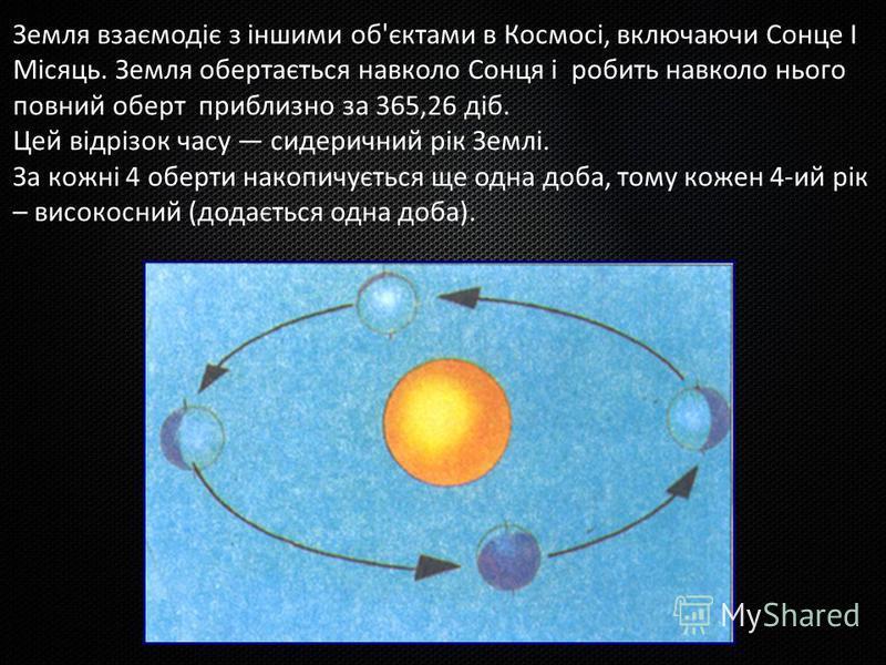 Земля взаємодіє з іншими об'єктами в Космосі, включаючи Сонце І Місяць. Земля обертається навколо Сонця і робить навколо нього повний оберт приблизно за 365,26 діб. Цей відрізок часу сидеричний рік Землі. За кожні 4 оберти накопичується ще одна доба,
