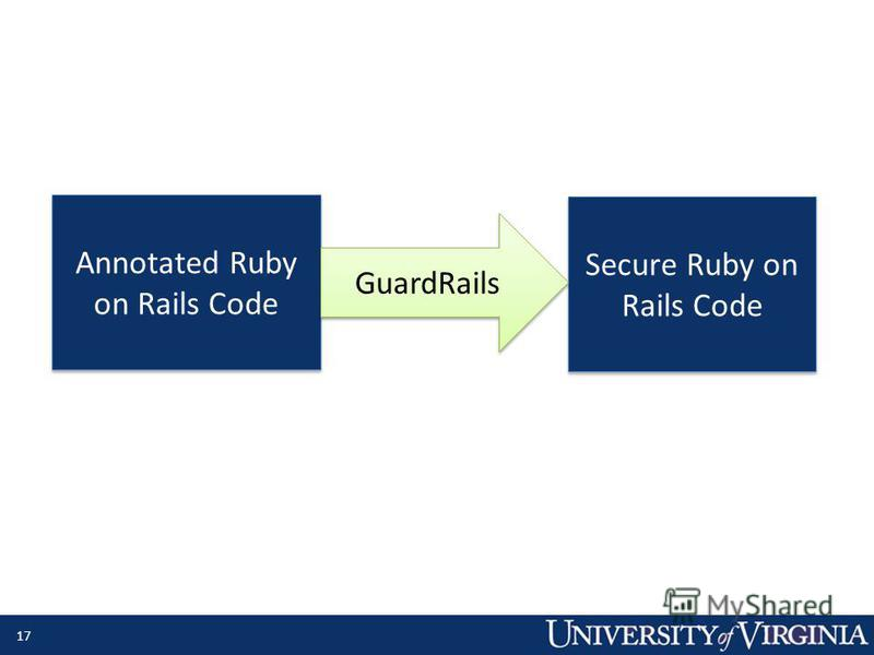 17 Annotated Ruby on Rails Code Secure Ruby on Rails Code GuardRails Prevent Bugs and Security Vulnerabilities Improve Readability Easy to Use Access Control Policies Fine Grained Taint- Tracking