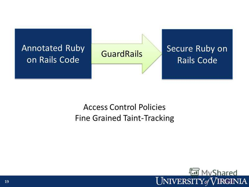 19 Annotated Ruby on Rails Code Secure Ruby on Rails Code GuardRails Prevent Bugs and Security Vulnerabilities Improve Readability Easy to Use Access Control Policies Fine Grained Taint-Tracking