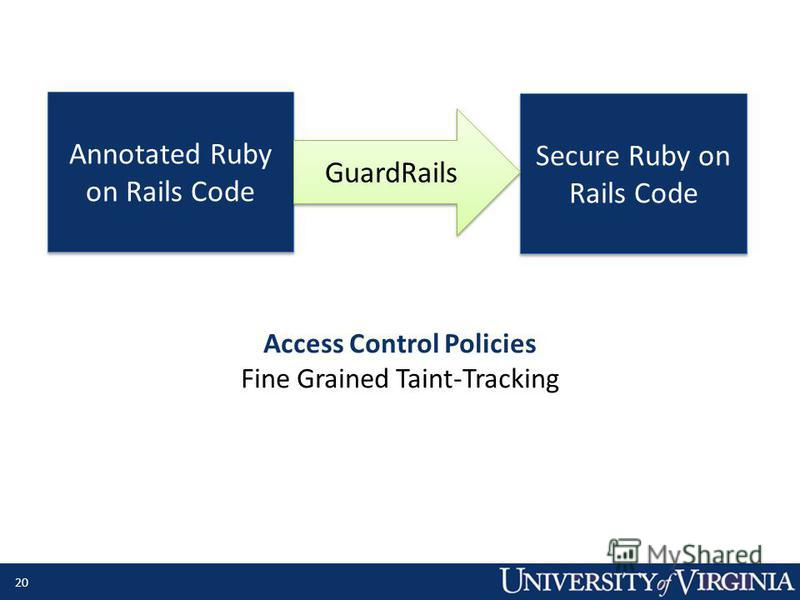 20 Annotated Ruby on Rails Code Secure Ruby on Rails Code GuardRails Prevent Bugs and Security Vulnerabilities Improve Readability Easy to Use Access Control Policies Fine Grained Taint-Tracking