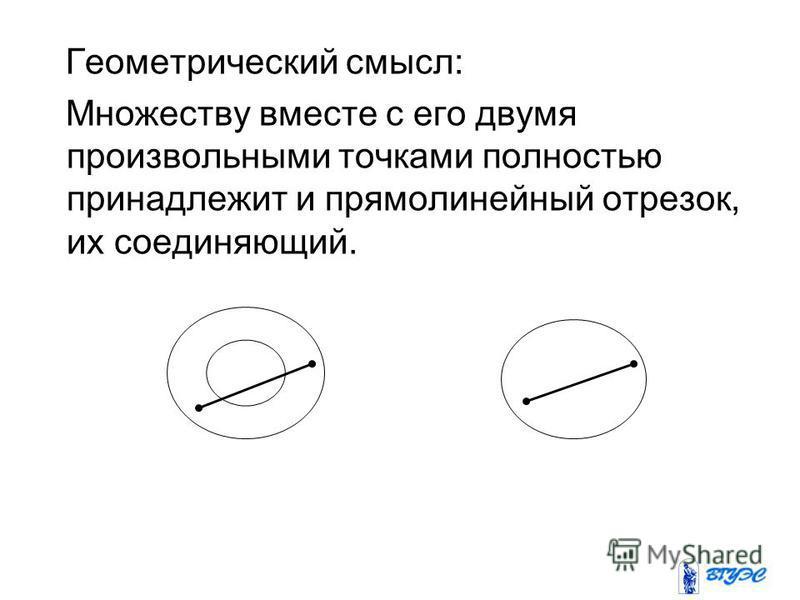 Геометрический смысл: Множеству вместе с его двумя произвольными точками полностью принадлежит и прямолинейный отрезок, их соединяющий.