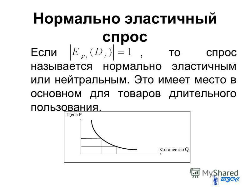 Нормально эластичный спрос Если, то спрос называется нормально эластичным или нейтральным. Это имеет место в основном для товаров длительного пользования. Цена P Количество Q